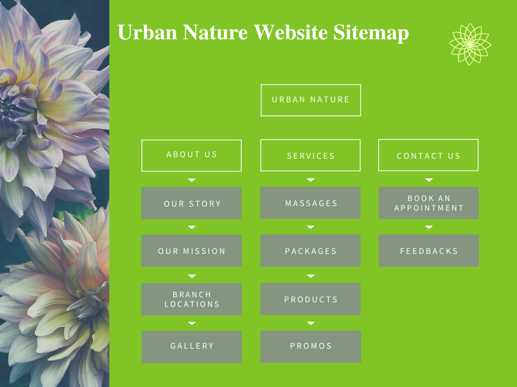 Sitemap and Wireframe Creation